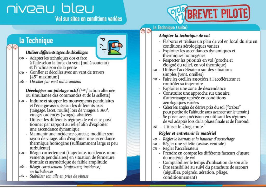niveau bleu 2 ffvl