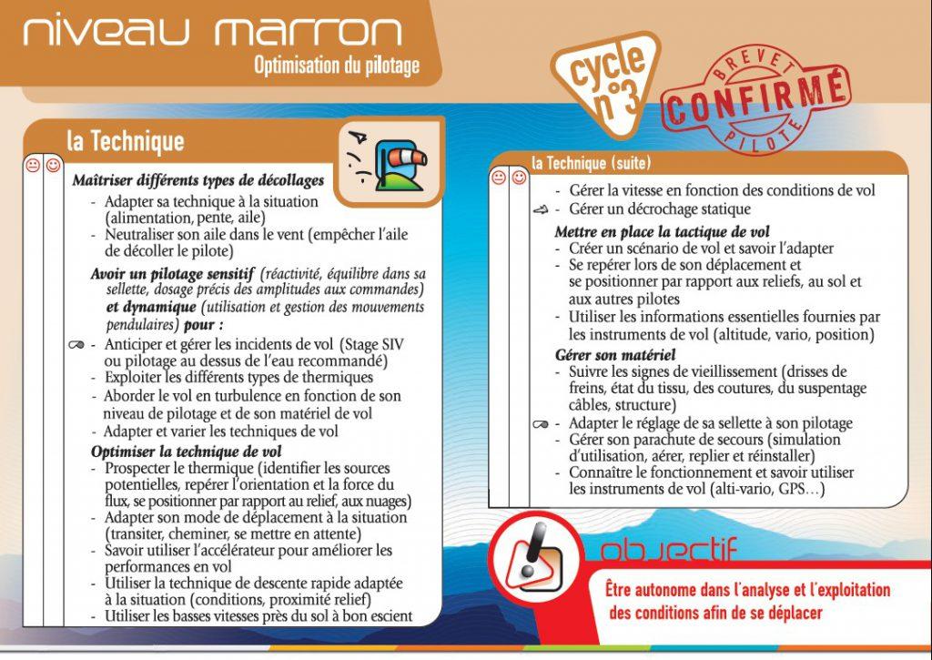 niveau marron 2 ffvl
