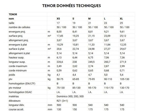 Les caractéristiques technique de la Tenor selon la taille