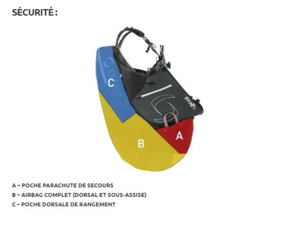 Le shéma des éléments de sécurité passive de la Sup'Air Pixair 2