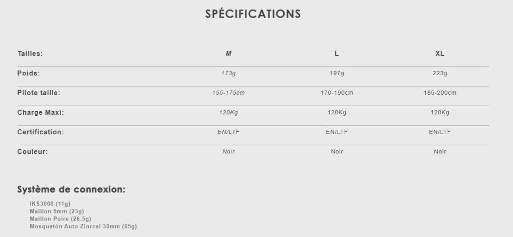 Les spécifications de la Roamer 2 selon les tailles